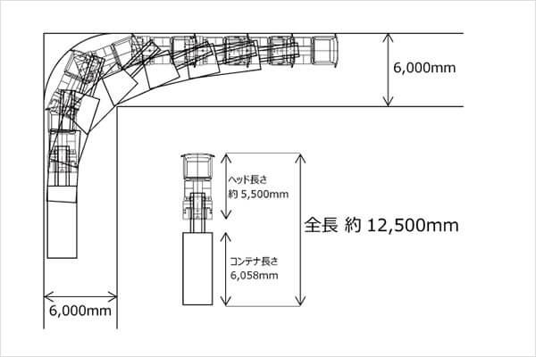 参考図(曲がり角)