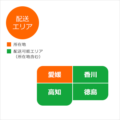コンテナ市場 四国地区パートナー(川之江港湾運送株式会社)