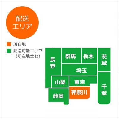 コンテナ市場 横浜営業所